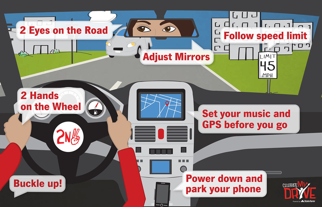 General Guidelines to train teen to be safe driver